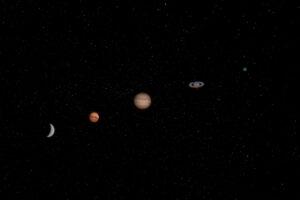 Planetensammlung wächst mit Uranus