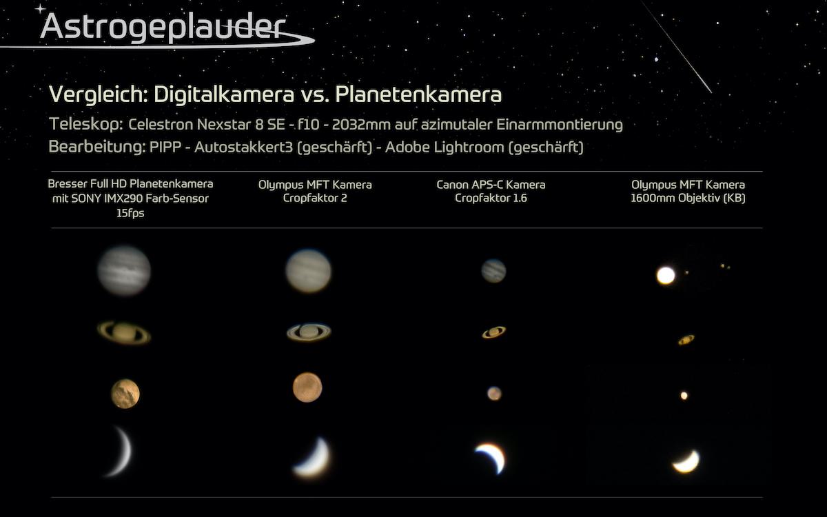 Planetenfotografie - Vergleich DSLR und Planetenkamera